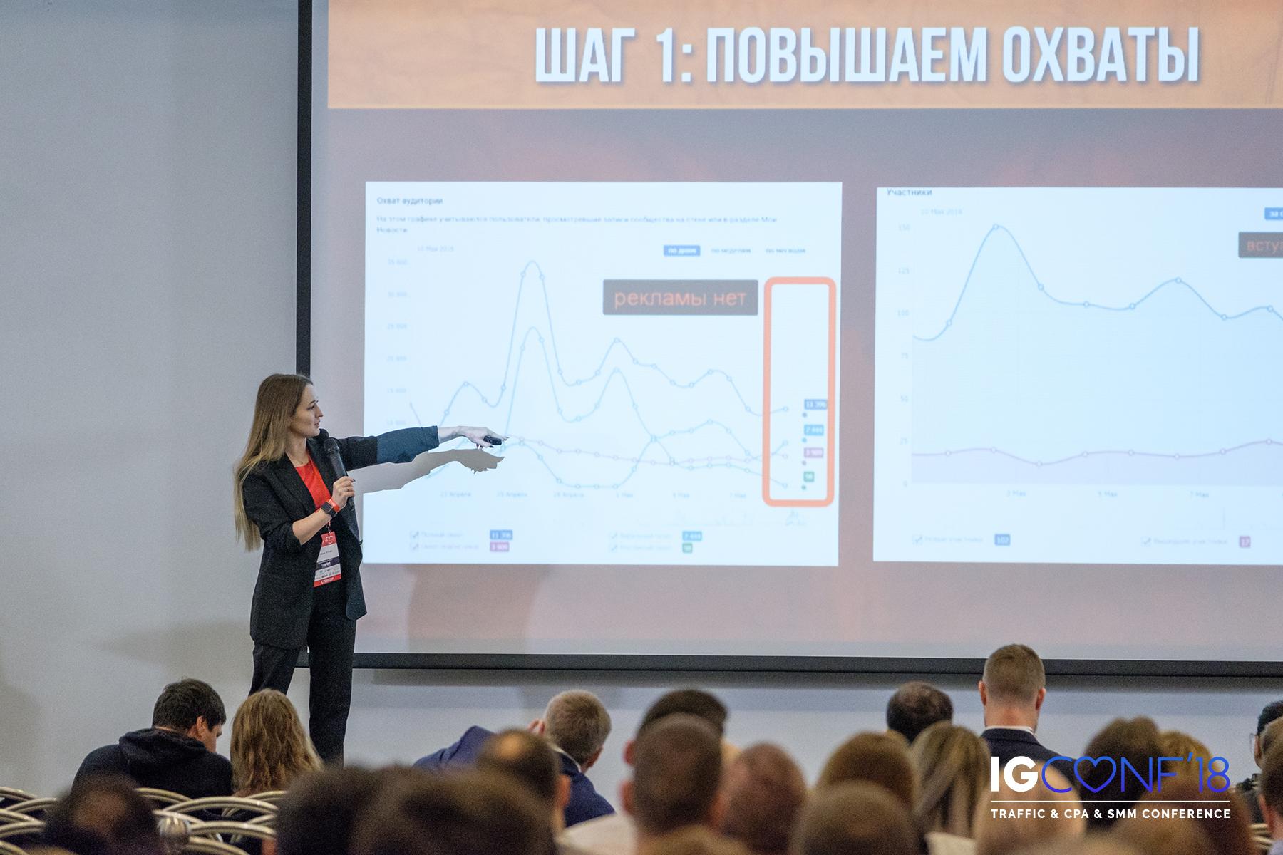 SMM конференция IGCONF 2018